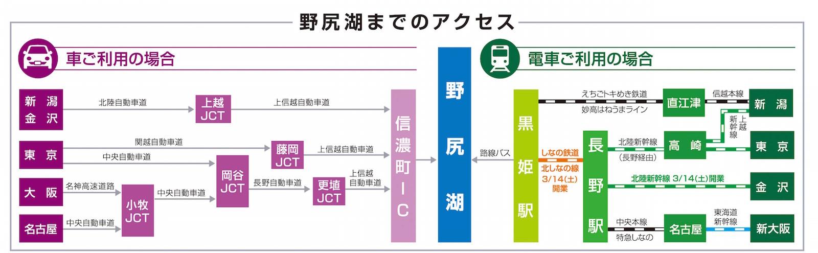 sinanomachi-access